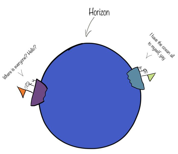 Ship_Horizon